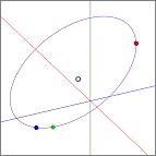 Kreis durch 3 Punkte im 3D Raum
